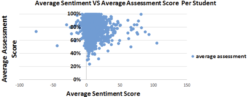 Sentiment Analysis Paper